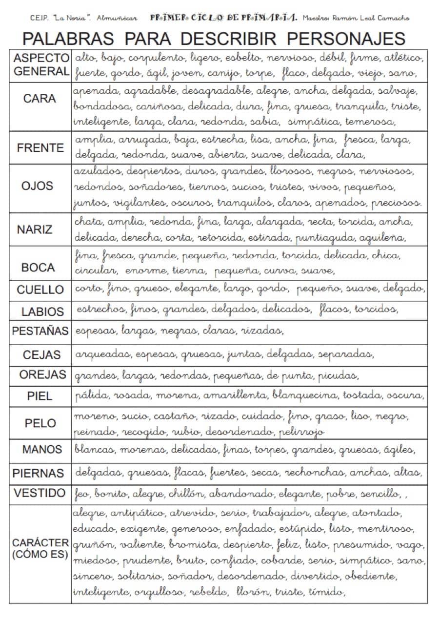 ficha de palabras para describir personajes