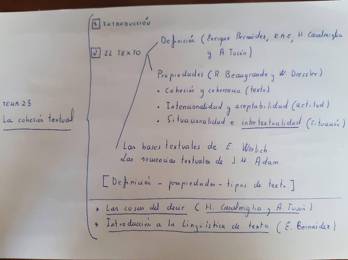 resumen tema 25 BIS LyL